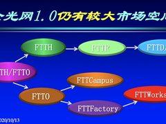 网络的云化、IPv6化和全光化