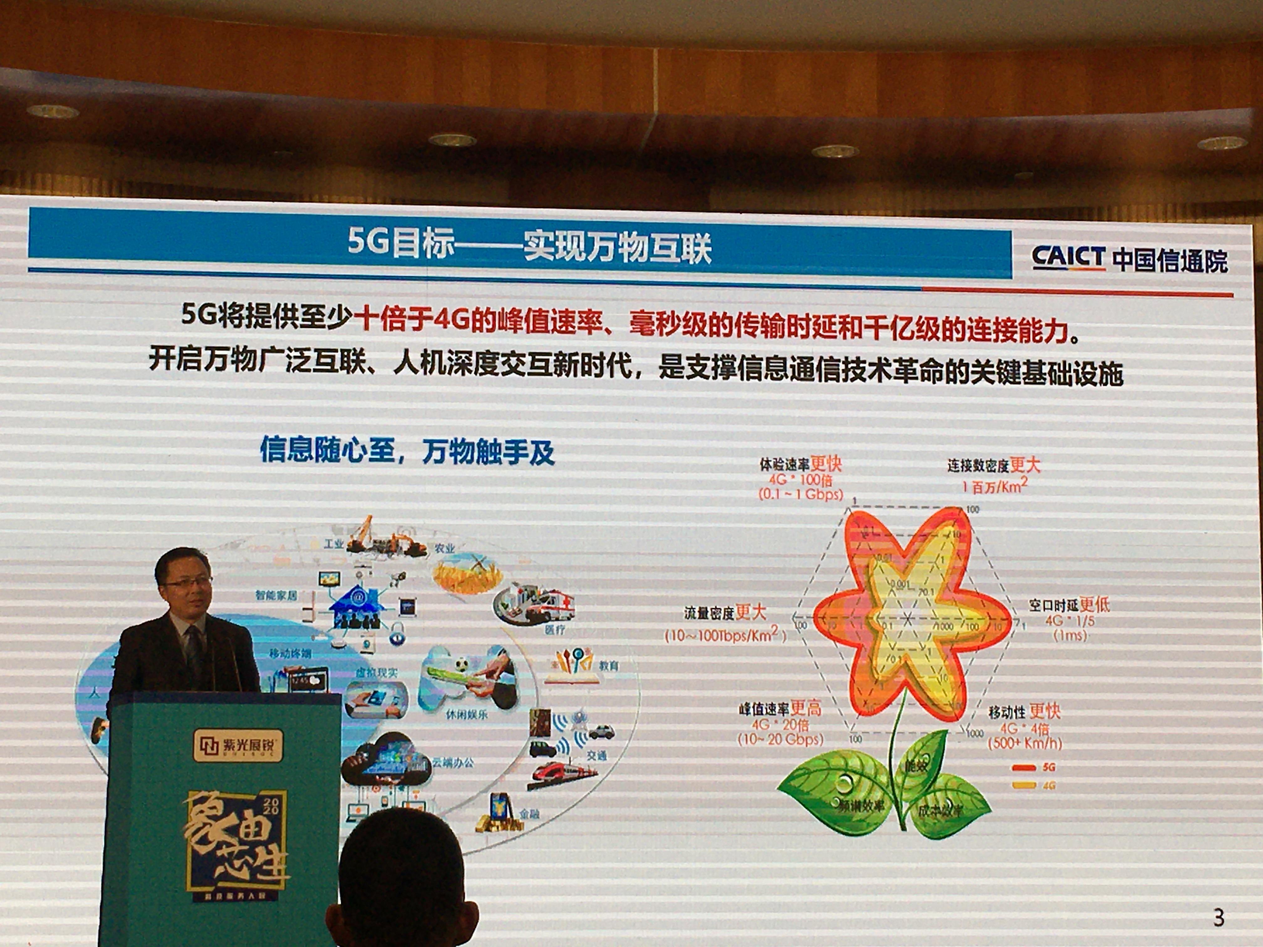 5G产业和标准必要专利动态观察