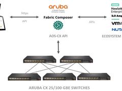 """Aruba全新解决方案助力转型,迈向边缘到云端的""""多数据中心"""""""