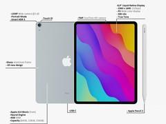 iPad mini 6渲染图曝光:首次采用全面屏+Touch ID方案