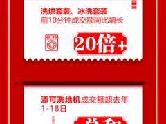京东618品质家电深受青睐,各品类销售增长呈现迅猛之势