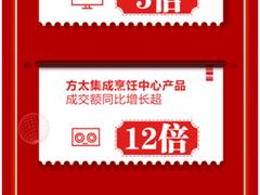 京东618终极战报出炉:国货家电扛起销量大旗