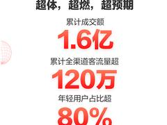 京东超体合肥店618迎盛大开业 累计成交金额超1.6亿