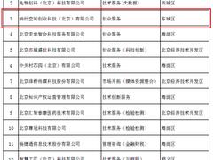 纳什空间喜获北京市中小企业公共服务示范平台资质