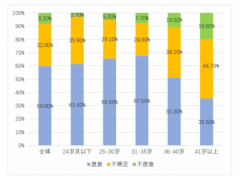 中国音乐付费进程加速超车 腾讯音乐已跻身世界前三