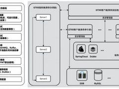 网易轻舟微服务助力工行分布式事务系统建设
