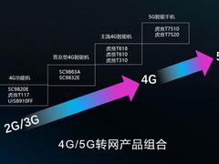 4G功能机潜力巨大!紫光展锐持续布局国内外4G市场