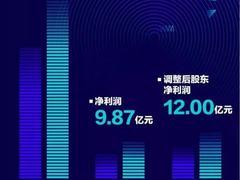 腾讯音乐Q1财报在线音乐付费用户达2840万 付费意识有望全面激活