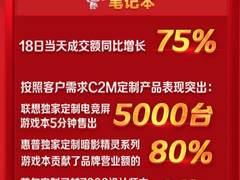 618期间笔记本线上销售占比83.4%,京东主场再度引爆消费活力