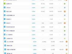 2019网综半年观察:爱奇艺凭质领跑,腾讯以量紧追,优酷暂处调整期