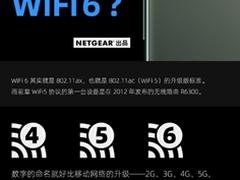 新款iPhone均支持WiFi6,激发路由升级新热潮
