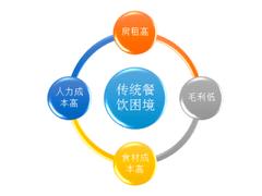 2019客如云开放平台大会暨新品发布会召开在即,3大亮点抢先看!